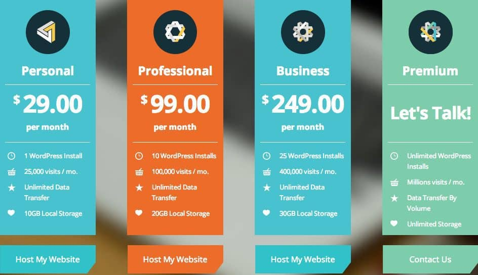 WPEngine Coupon Code: Save 50% off Three Months of Hosting
