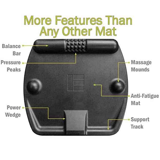 CubeFit - TerraMat Standing Desk Mat Only $65