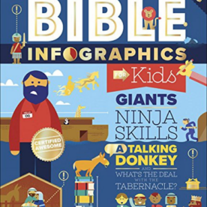 Bible Infographics for Kids Now .99 (Was .99)